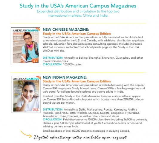 American Campus Magazines