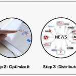 Using a press release distribution service
